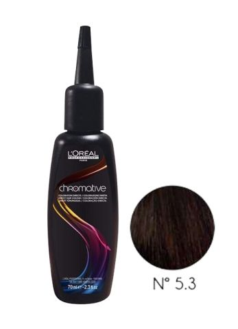 Chromative Gel nº 5.3
